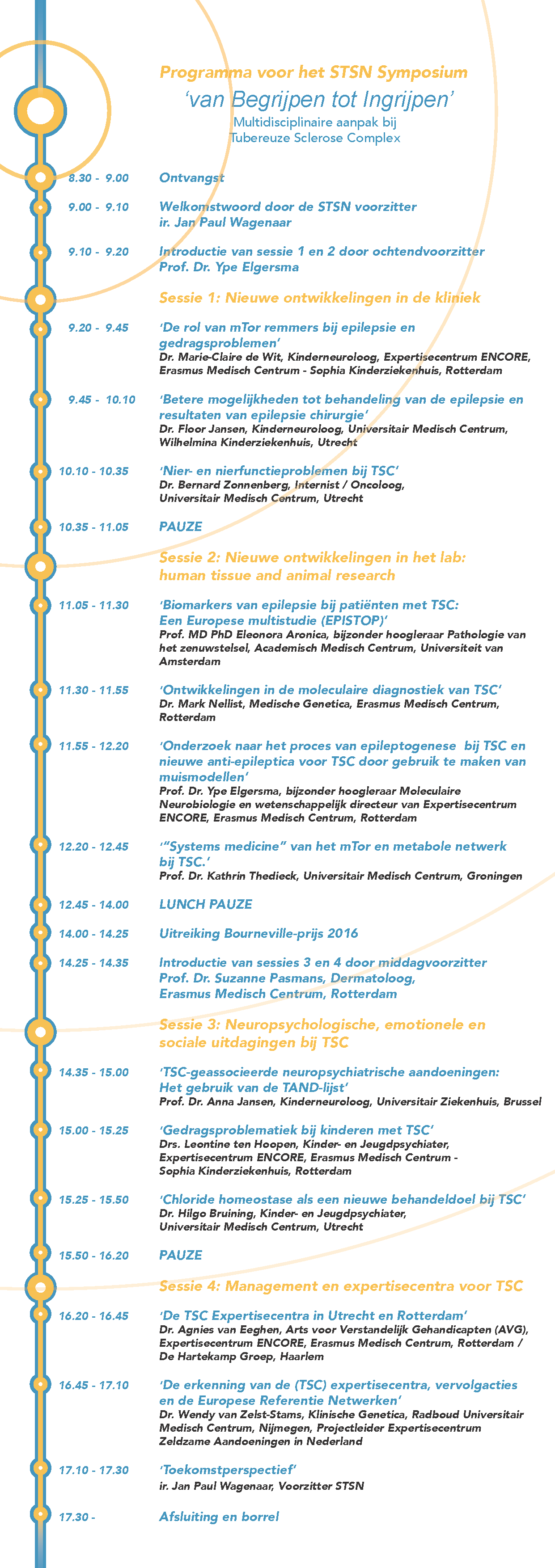 programma symp website